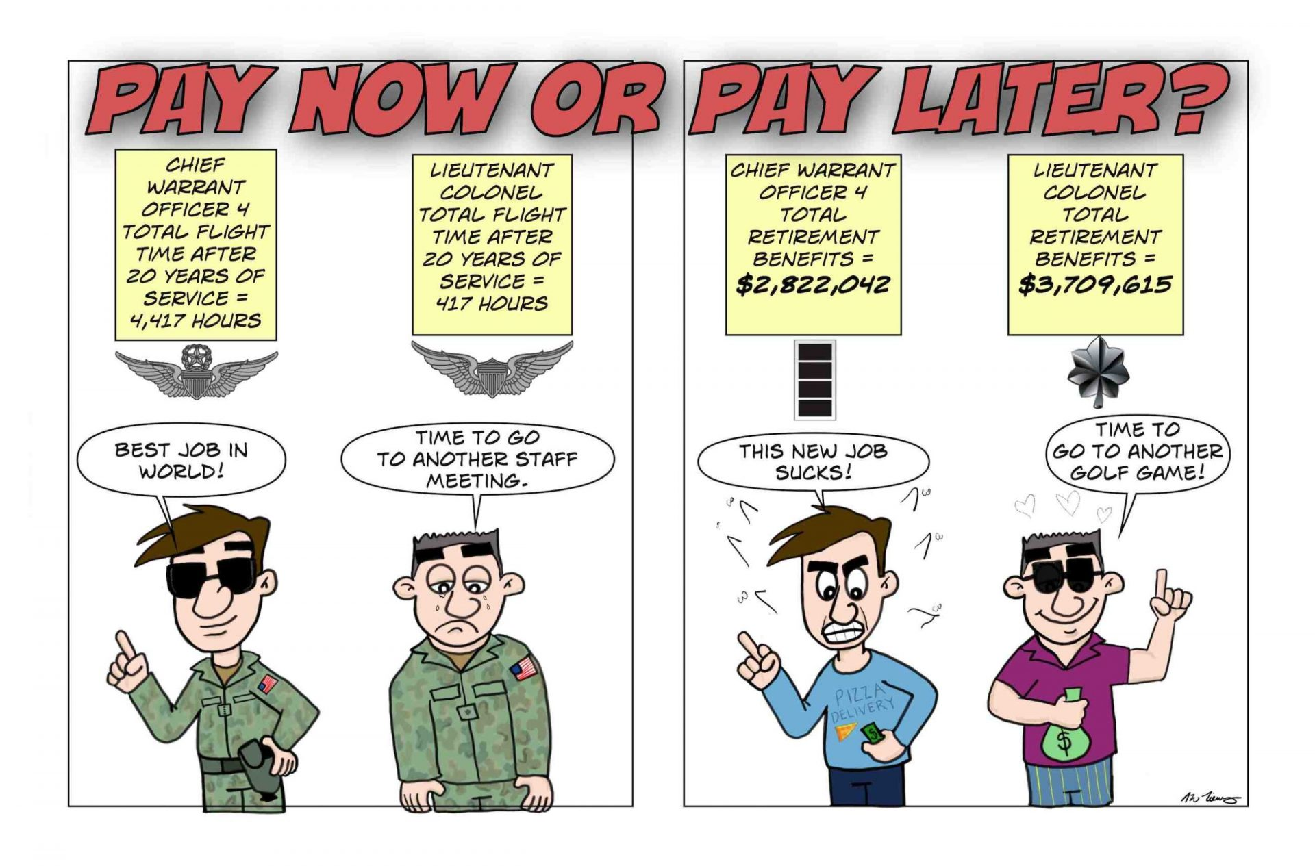 In the Army as a Warrant Officer you get more flight time but less military retirement check compared to Lieutenant Colonels