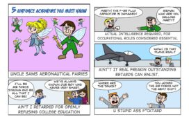 Air Force top 5 military acronyms to describe the USAF